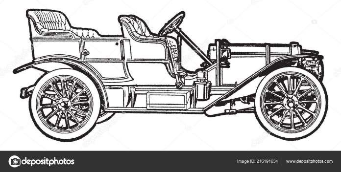 Automobile Which One First Working Motor Cars Invented Early 1900 Vector Image By C Morphart Vector Stock 216191634