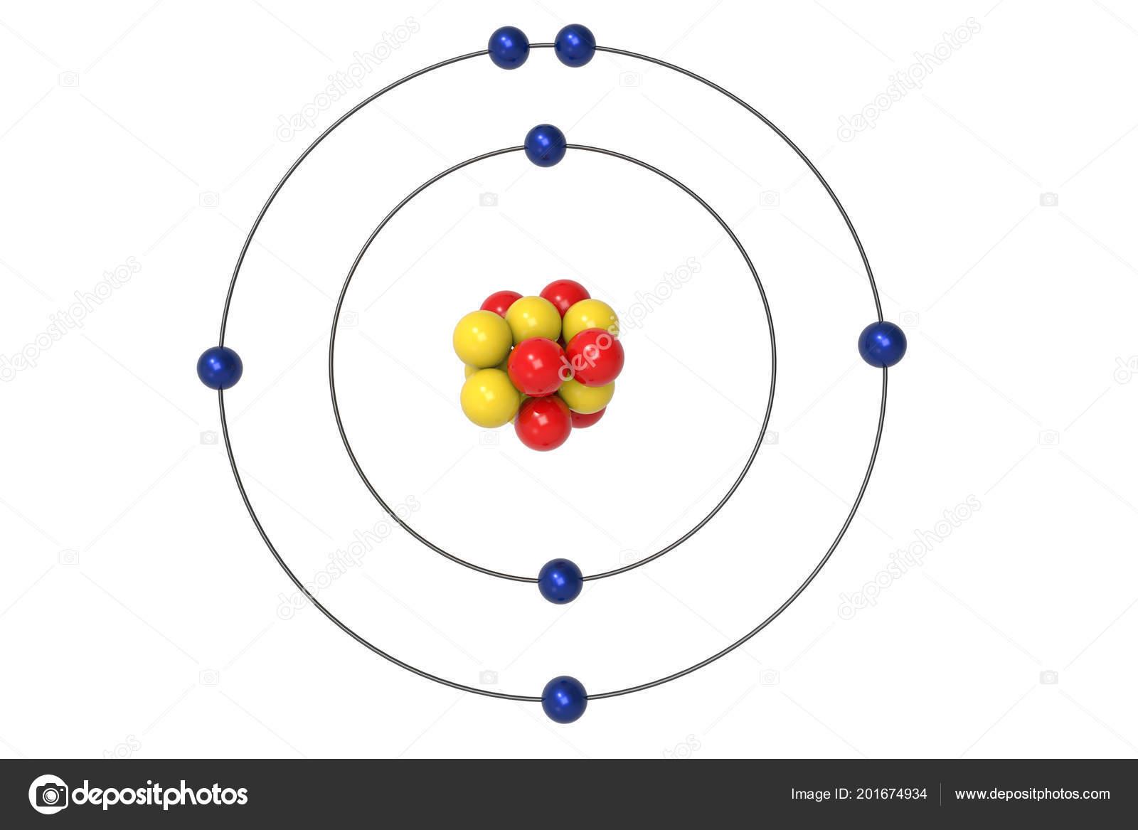 Modele Bohr Atome Azote Avec Les Protons Neutrons