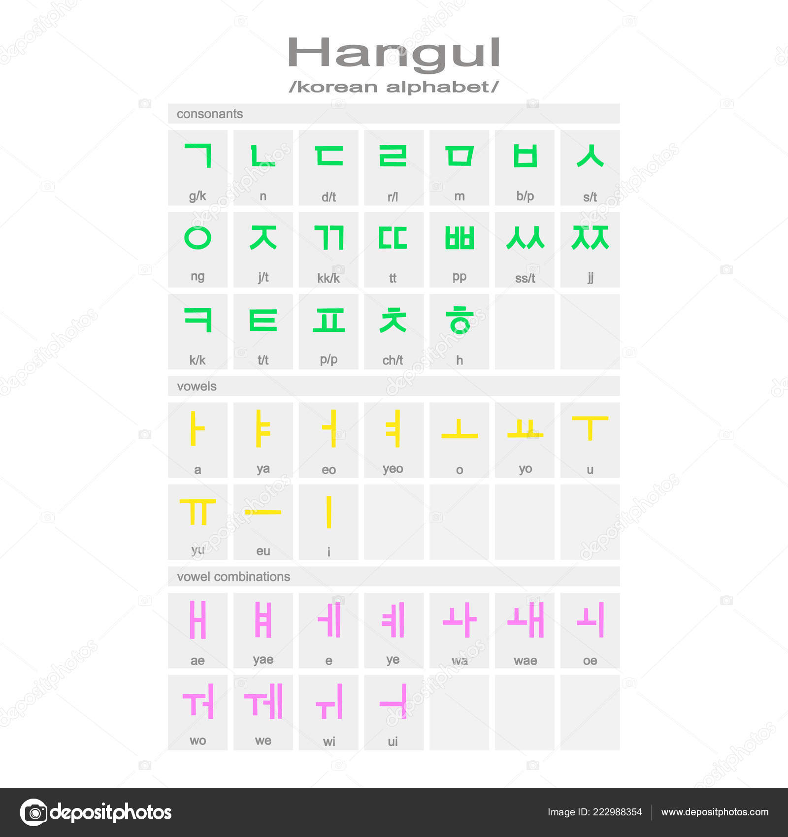 Set Monochrome Icons Hangul Korean Alphabet Your Design