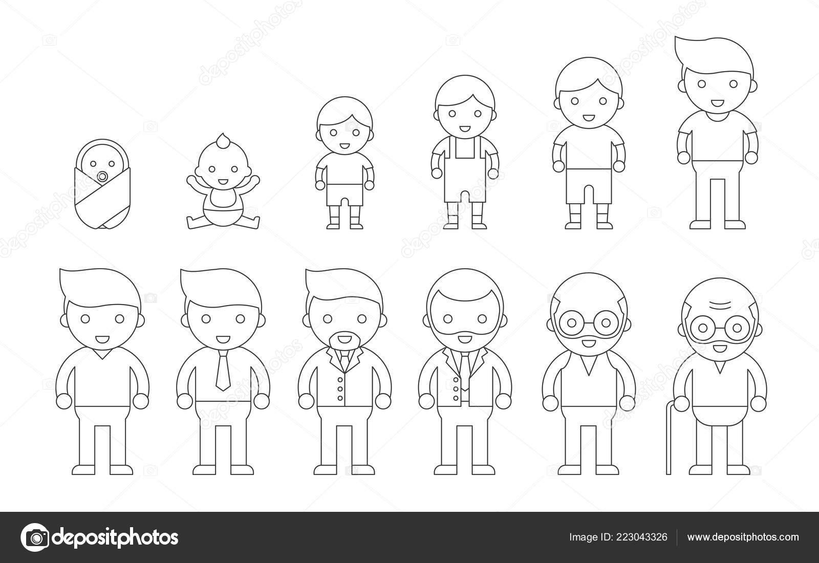 Human Life Cycle Male Newborn Children Teenage Adult