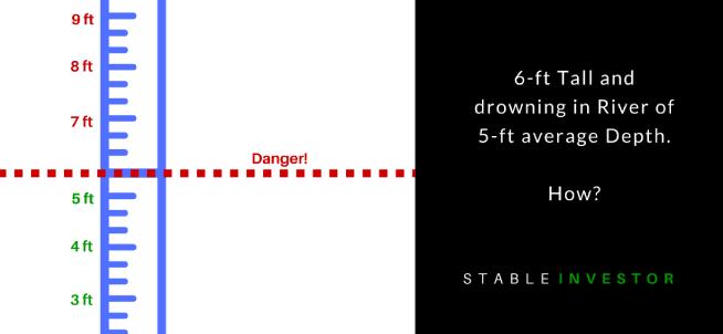 6 feet drown 5 feet average
