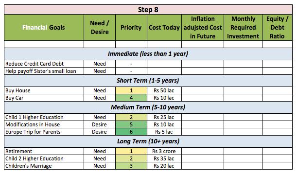 financial goal planning worksheet