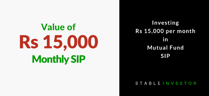 Invest 15000 month SIP