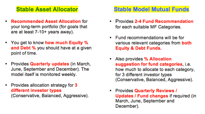 Feature Comparison - Stable Asset Allocator Model Funds