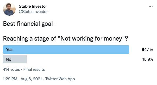Tweet Most Important Financial Goal
