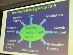 Westbourne Teaching Model
