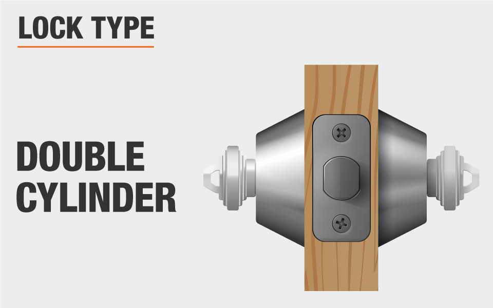 - double cylinder lock - Why there aren't any smart double cylinder locks on the market – Stacey on IoT