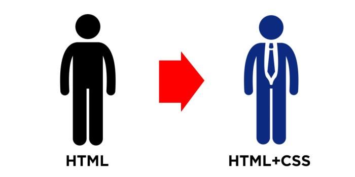 CSSとはHTMLに装飾をする事が出来る言語です