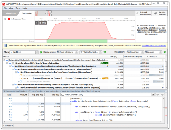RedGate's ANTS Performance Profiler.