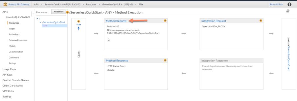 AWS Lambda method request screenshot