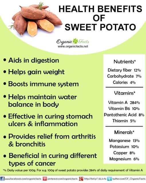 Baked Sweet Potatoes And Garlic Aioli Mustard Stacy Rody