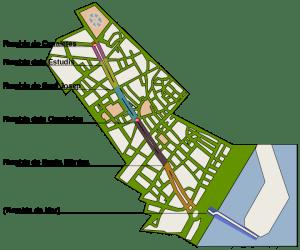 De fem ramblorna som bildar La Rambla. Bild: Yearofthedragon.