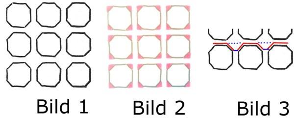 Bild 1: L´Eixample har en rutnätsplan där kvartersbyggnaderna är avskurna i hörnen. Bild 2: De triangulära gatuhörnen, markerade i rött, i L´Eixample får olika användningsområden. Bild 3: Övergångsställenas placering i L´Eixample gör att man får gå längre sträckor än fågelvägen, vilket kan vara irriterande när man går längre sträckor i området. Röd linje visar hur man går. Blå linje visar var övergångsställena är placerade. Blå prickad linje visar var man ville gå.