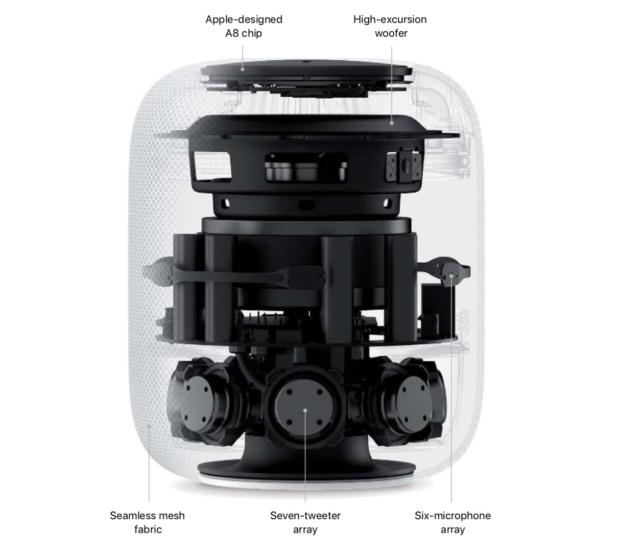Apple Homepod Testbericht