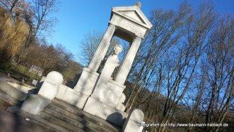 Ludwigsbrunnen - Aschaffenburg, Großmutterwiese