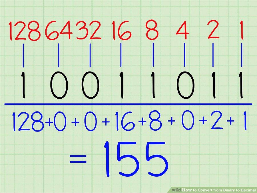 2023597156_BinarytoDecimal2.jpg.41b8163bd30527c11976ef71f043aac1.jpg
