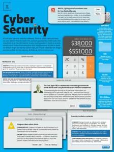 San Diego Cybersecurity