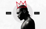 EP stream: BJ The Chicago Kid - 'Untitled' (D'Angelo 16th Anniversary edition)