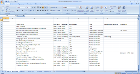 A screenshot from Sriram Gutta's Excel spreadsheet, which he used to organize his course requirements.