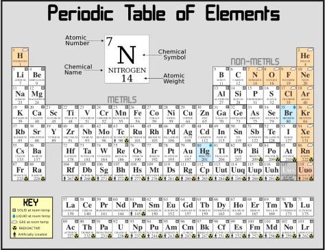 Periodic_Table_of_Elements