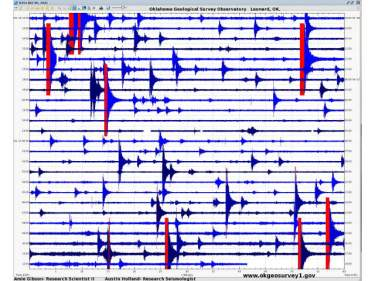 The trace of a seismograph recording an earthquake 'swarm' on 20130417173628. Source: Oklahoma Geological Survey Observatory