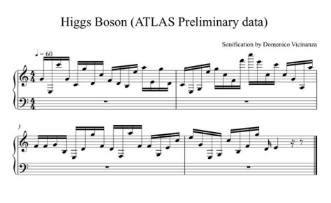 A picture of the music sheet titled: Higgs Boson $ ($ATLAS Preliminary data$ )$