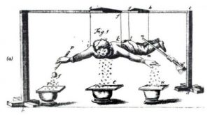 """A lithography showing one of the most popular displays of 18th century science entertainment: the """"Flying Boy""""."""