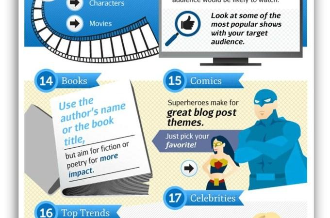 graphic blog challenge