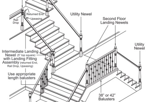 parts of stairs