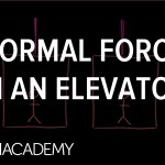 Regular drive in an elevator | Forces and Newton's legal guidelines of movement | Physics | Khan Academy