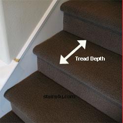 Stair Carpet Calculator