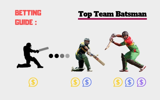Top Team Batsman BETTING GUIDE