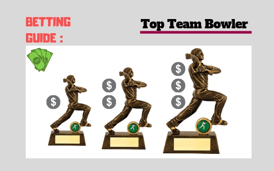 Top Team Bowler BETTING GUIDE :