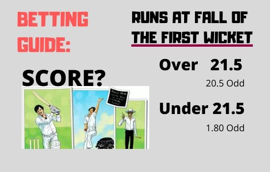Runs at Fall of the First Wicket