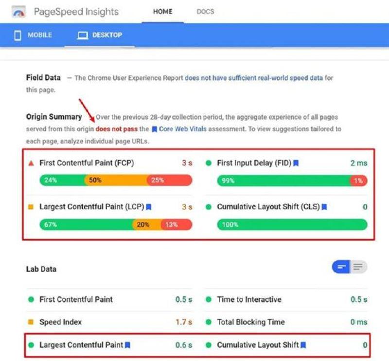 Resumo Google Core Web Vitals