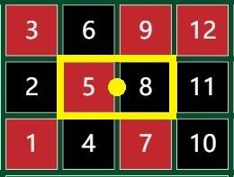 ค่อม 2 หมายเลข - รูเล็ต เว็บไหนดี