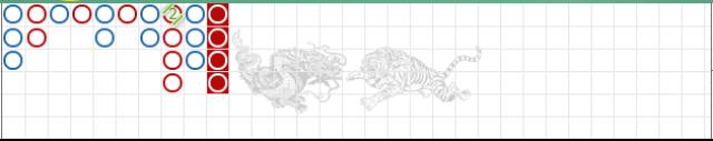 สูตรเล่น เสือ มังกร