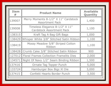 7 - 13 Jul 15 Weekly Deals quantity table