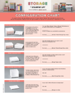 Configuration Chart