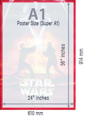 a1 poster size standard paper poster