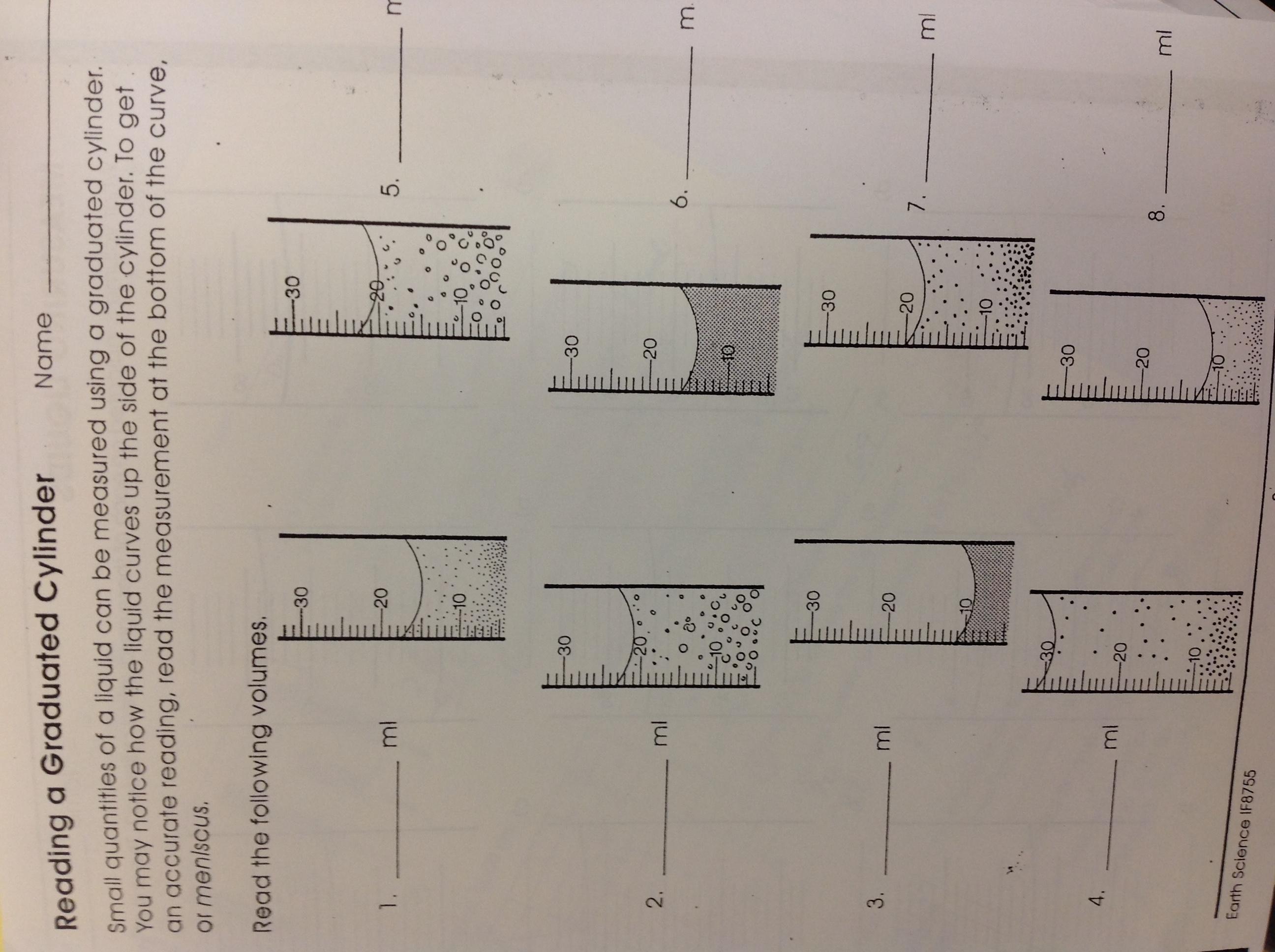 Lab Safety Scientific Method Metric System