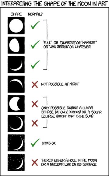 moon_shapes