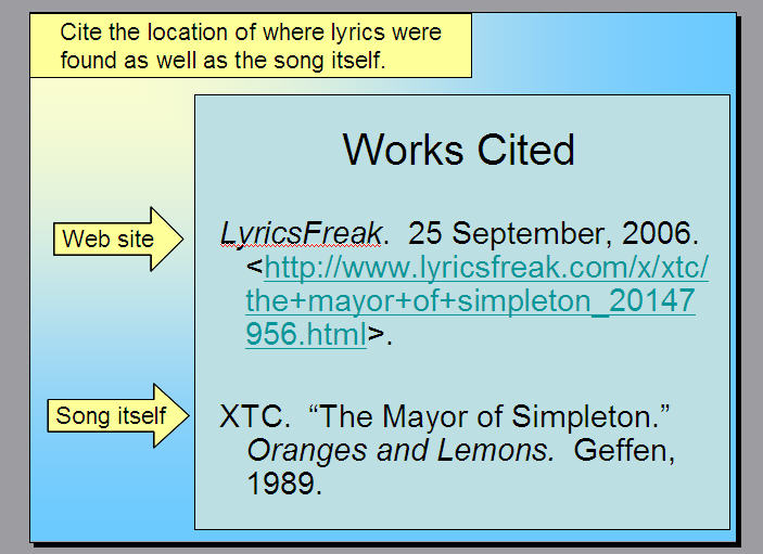 Works Cited Mla Template     examples of works cited pages