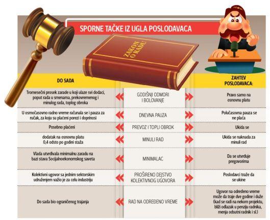 radni-zakon