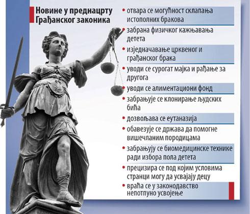 1106-Gradjanski-zakonik