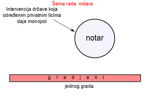 notari_monopol