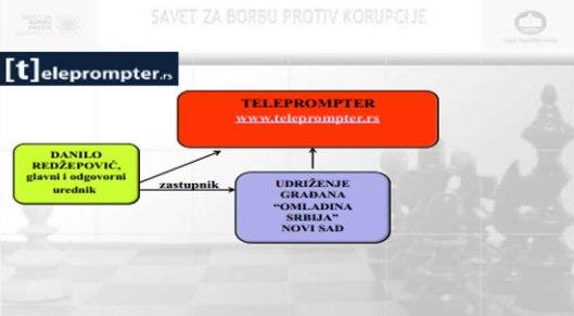 teleprompter-savet