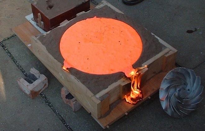 Температура плавления бронзы в градусах