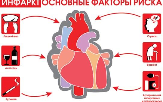 «Предотвратим инфаркт миокарда» в Станьково