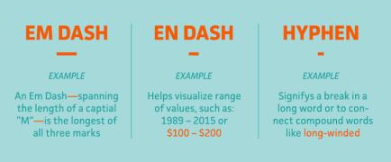 「en-dash hyphen em-dash」の画像検索結果